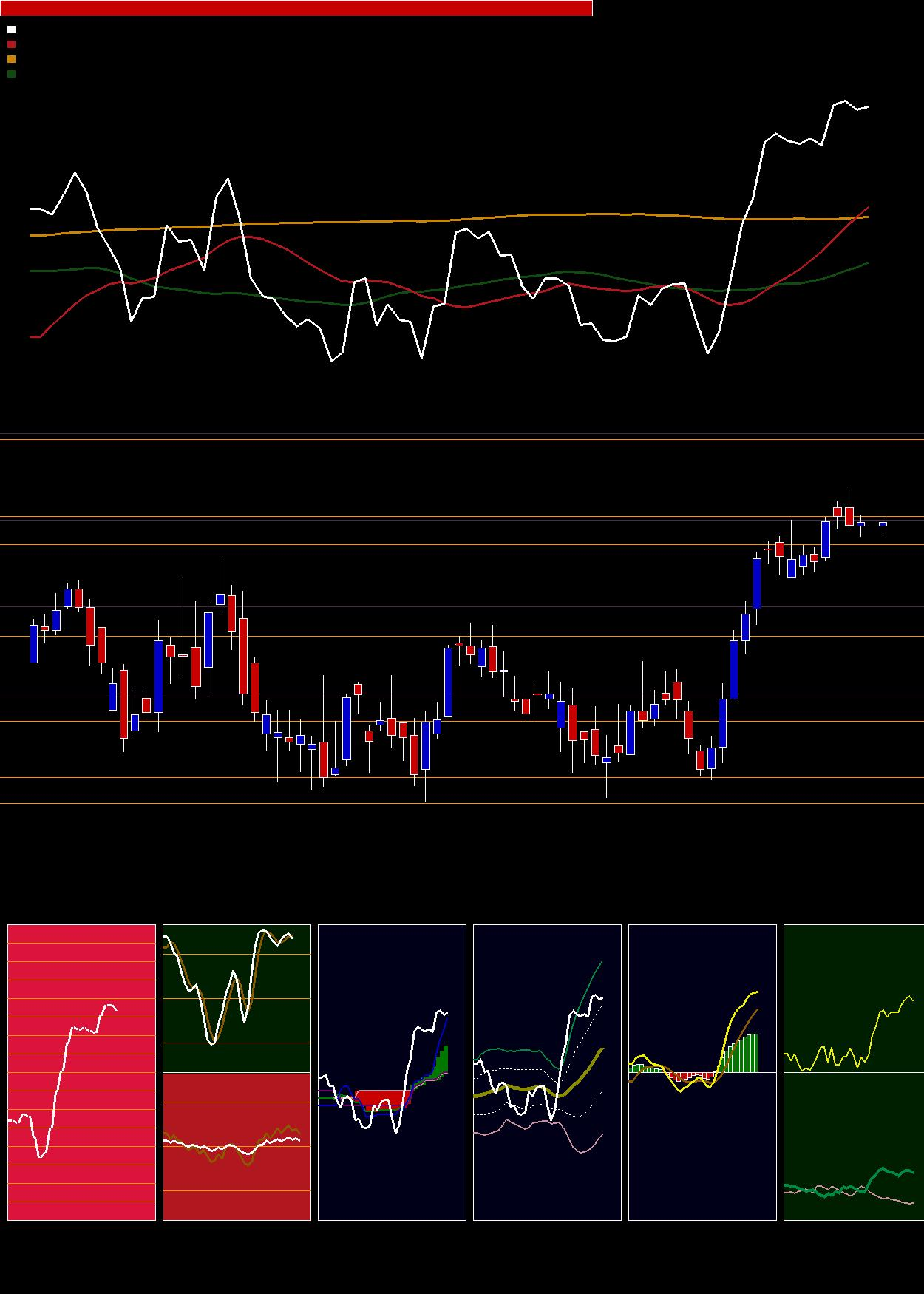 chart UBL