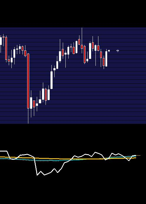 monthly AXISBANK chart