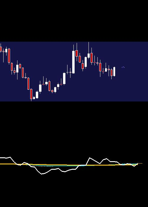 monthly BHEL chart