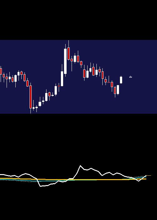 monthly IDFCFIRSTB chart