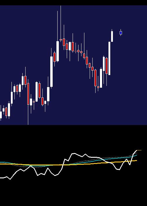 monthly MRF chart