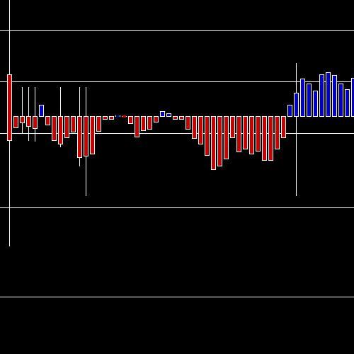 Intraday HDFCAMC chart